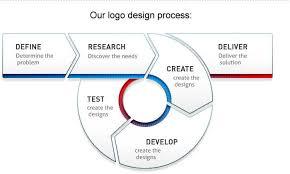 design a logo process logo design branding angels web design studio