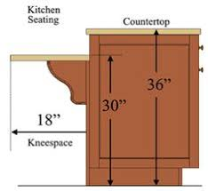 Typical Kitchen Island Dimensions Adding A High Breakfast Bar To An Existing Island Google Search