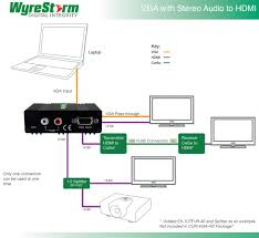 vga video adapter that converts a vga video audio into hdmi output