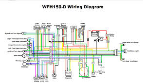 chineese moped scooter wiring diagram 150cc gy6 150cc wiring