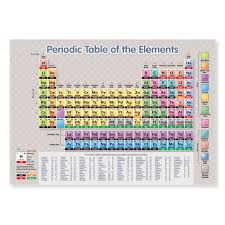 modern toss periodic table of swearing periodic table poster amazon the nitrogen murder a periodic table