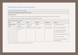 sample communications resume communication plan template cyberuse prevention communication plan communication plan template project ctghkytn