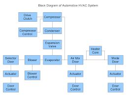 block diagram of hvac system u2013 readingrat net