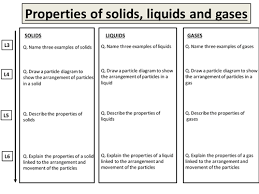particles in changes of state year 8 by hannahradford teaching