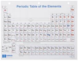 Ta Periodic Table Periodic Tables From Prolab