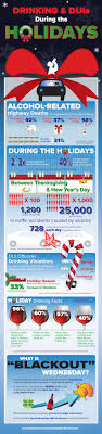 infographic duis during the holidays sobering up