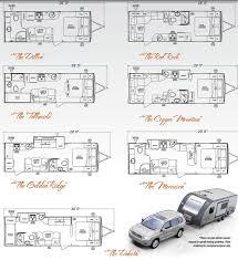 Fleetwood 5th Wheel Floor Plans Prowler 5th Wheel Floor Plans Gurus About Travel Trailer Vintage