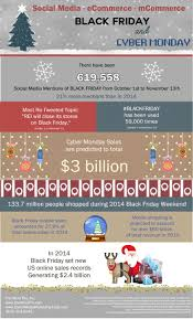 best used deals black friday black friday cyber monday and digital media infographic