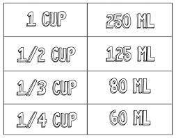 tableau de conversion pour la cuisine les mesures anglaises teaspoons tablespoons cups késako les