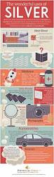 31 best metals infographics images on pinterest earth science