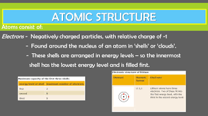 nuclear physics u0026 radioactivity ppt download