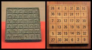 Magic Square Worksheet Math Forum Suzanne Alejandre Magic Squares