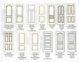 interior door styles for homes interior door styles for homes noel homes contemporary