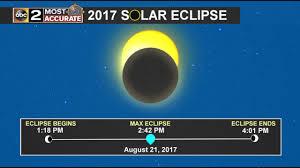 eclipse abc2news com