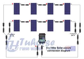 100 solar system wiring diagram manuals curves panels