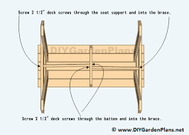 Plans For Picnic Tables by Diy Building Plans For A Picnic Table