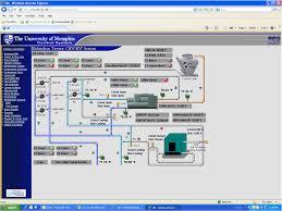 open protocols overview u2013 cs3