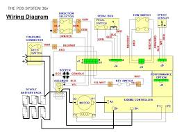 wiring diagram 36 volt ez go golf cart wiring diagram ezgo txt