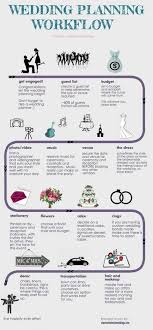 wedding planner cost business plan how to set up wedding planning create planner uk