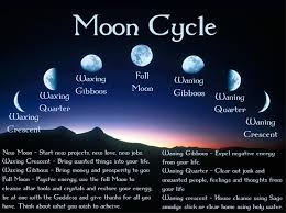 moon phases and spellwork the phases of the moon what they