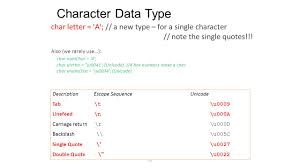 single quote character code oracle terms software set of instructions aka programs