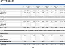 Profit And Loss Spreadsheet Template by Profit And Loss Spreadsheet Template Pccatlantic Spreadsheet