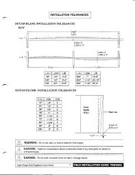 100 truss hip roof instalation guide martin u0027s ten