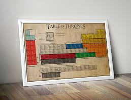 best 25 game of thrones gifts ideas on pinterest game of