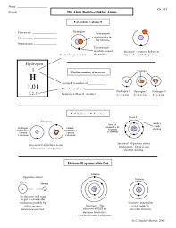 build an atom worksheet answers 28 templates pendulum lab
