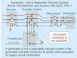 wiring diagram for 3 phase backup generator u2013 readingrat net