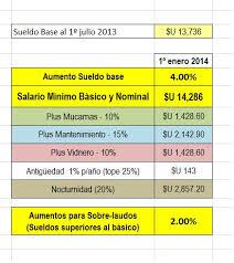 escala salarial vidrio 2016 consejo de salarios sindicato unido de trabajadores de edificios