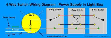 saima soomro 4 way switch wiring diagram