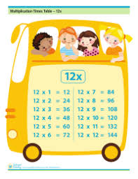 Multiplication Time Tables Multiplication Times Tables Schoolfamily