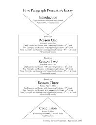 informative essay samples doc 12751650 persuasive essay conclusion format informative informative essay conclusion examples big mama s fireworks example persuasive essay conclusion format