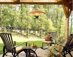 top 6 patio heaters for 2016