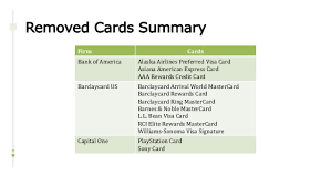 Barclaycard Barnes And Noble Credit Card Product Update 2016 Year In Review