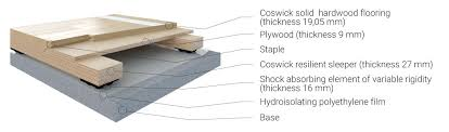 floor plywood thickness thefloors co