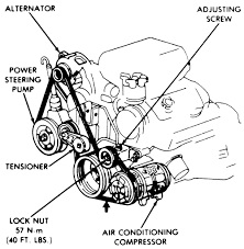 repair guides routine maintenance and tune up drive belts