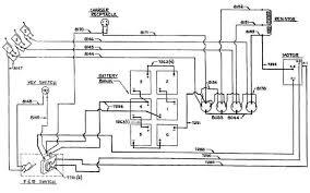 cushman wiring diagram the best wiring diagram 2017
