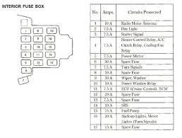 2007 honda accord fuse box diagram wiring diagram simonand