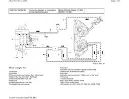 jaguar s type v6 engine diagram jaguar xjr body parts diagram
