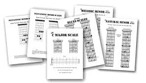 how to teach guitar lesson plans backing tracks and printable