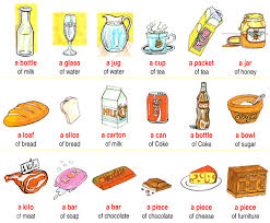 Countable And Uncountable Nouns List Countable Uncountable Nouns Quantifiers Learning At