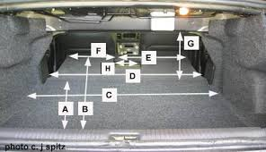 honda crv interior dimensions 2007 subaru outback research site prices options what s