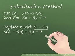 3 ways to solve systems of algebraic equations containing two