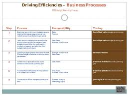 commercial excellence sales plan example