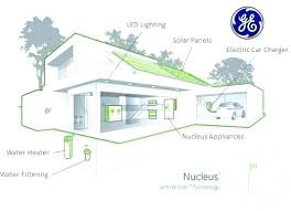eco house design plans uk eco home design plans villa house eco house plans uk baddgoddess com