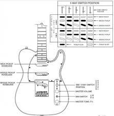 nashville style tele fender stratocaster guitar forum