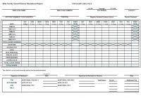 homeschool middle school report card template awesome homeschool report card template middle school future