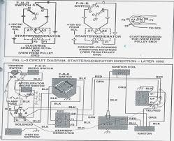 ezgo wiring diagram wiring diagram shrutiradio